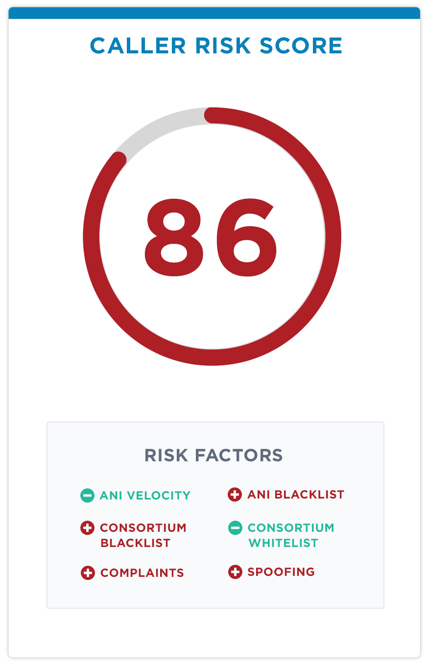 Pindrop Call Center Anti-Fraud Solutions - Caller Risk Score